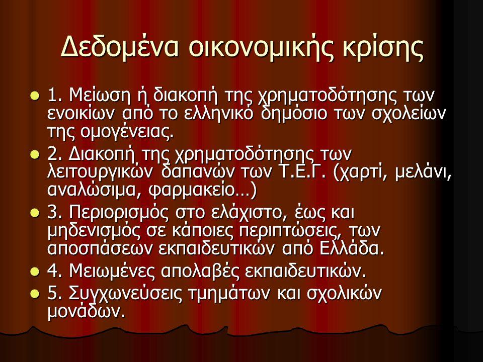 Δυναμική γλώσσας σε Τ.Ε.Γ.Τ.Ε.Γ.