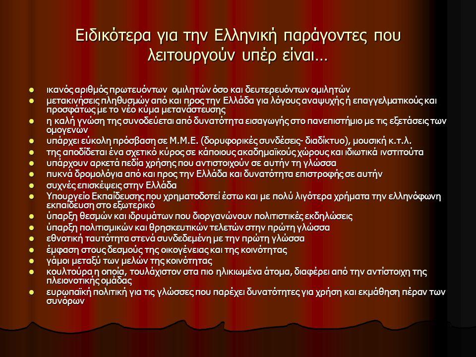 Ειδικότερα για την Ελληνική παράγοντες που λειτουργούν υπέρ είναι… ικανός αριθμός πρωτευόντων ομιλητών όσο και δευτερευόντων ομιλητών ικανός αριθμός πρωτευόντων ομιλητών όσο και δευτερευόντων ομιλητών μετακινήσεις πληθυσμών από και προς την Ελλάδα για λόγους αναψυχής ή επαγγελματικούς και προσφάτως με το νέο κύμα μετανάστευσης μετακινήσεις πληθυσμών από και προς την Ελλάδα για λόγους αναψυχής ή επαγγελματικούς και προσφάτως με το νέο κύμα μετανάστευσης η καλή γνώση της συνοδεύεται από δυνατότητα εισαγωγής στο πανεπιστήμιο με τις εξετάσεις των ομογενών η καλή γνώση της συνοδεύεται από δυνατότητα εισαγωγής στο πανεπιστήμιο με τις εξετάσεις των ομογενών υπάρχει εύκολη πρόσβαση σε Μ.Μ.Ε.