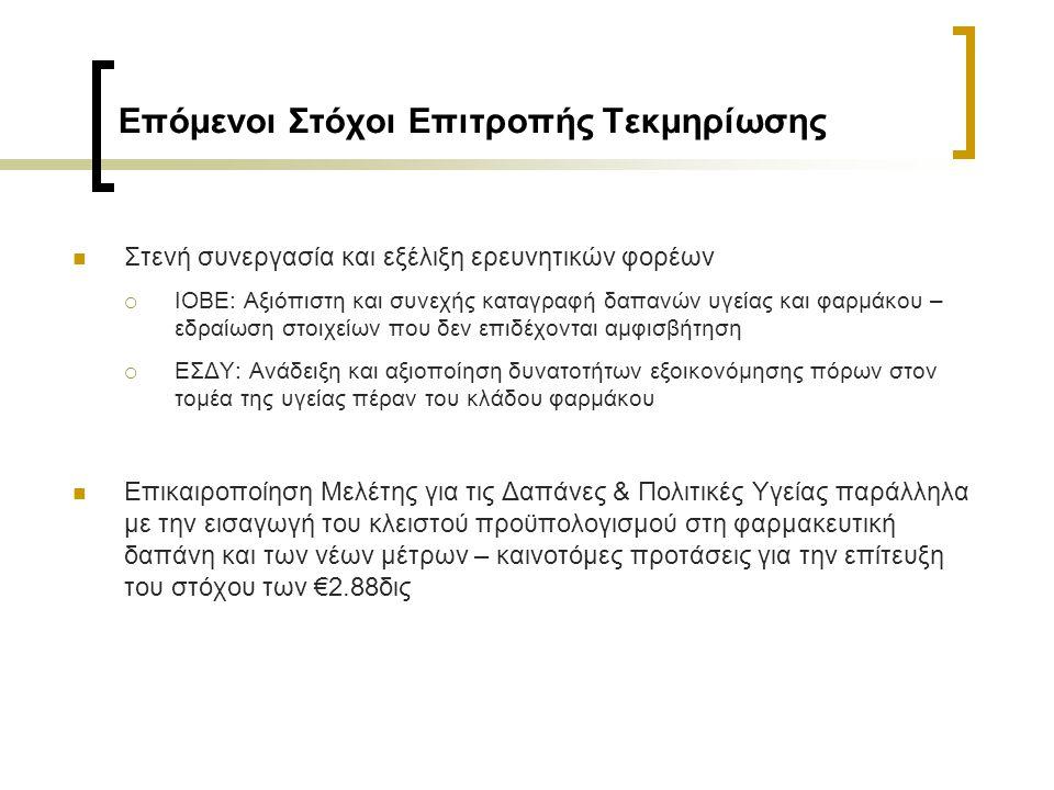 Προβολή και Αξιοποίηση Μελετών Δημιουργία Πλήρους Φακέλου Μελετών για το αρχείο του ΣΦΕΕ Ανάρτηση Executive Summary Μελετών στο vortal του ΣΦΕΕ Σύσταση υπο-Ομάδων Προβολής Μελετών από την Επιτροπή Τεκμηρίωσης και την Επιτροπή Επικοινωνίας - Συνεργασία με την Επιτροπή Επικοινωνίας