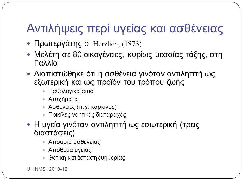 Ορισμοί υγείας Αρνητικά Απουσία Ασθένειας Λειτουργικά Ικανότητα διεκπεραίωσης καθημερινών δραστηριοτήτων Θετικά Καλή κατάσταση και ευημερία UH NMS1 2010-12