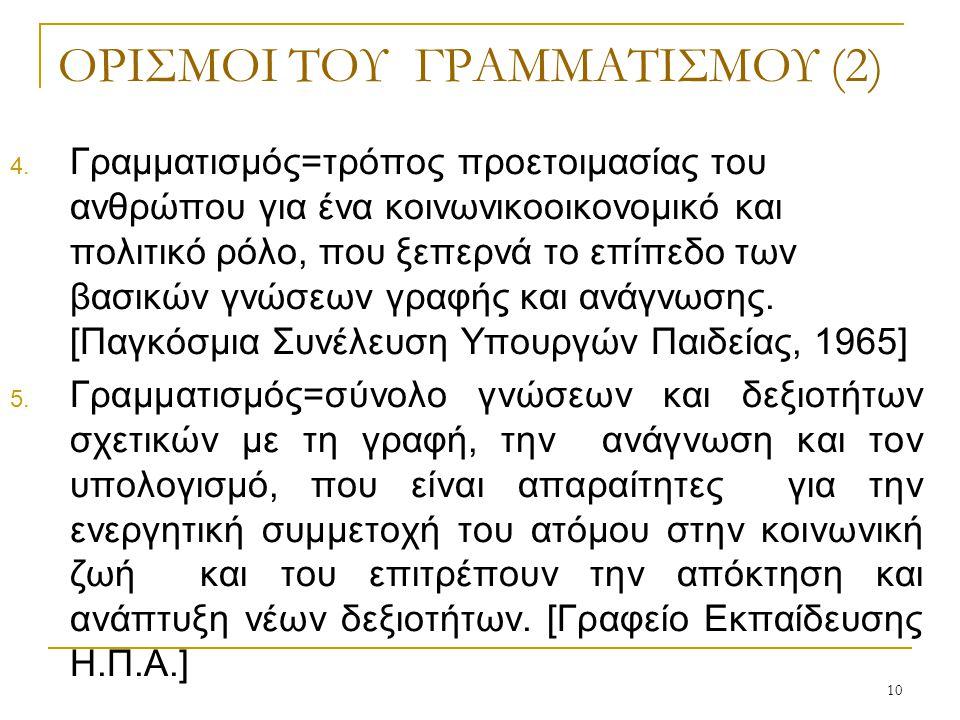 10 ΟΡΙΣΜΟΙ ΤΟΥ ΓΡΑΜΜΑΤΙΣΜΟΥ (2) 4.