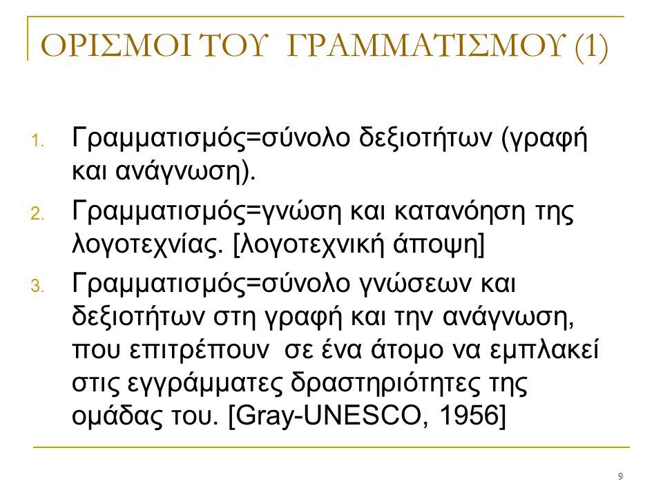 9 ΟΡΙΣΜΟΙ ΤΟΥ ΓΡΑΜΜΑΤΙΣΜΟΥ (1) 1. Γραμματισμός=σύνολο δεξιοτήτων (γραφή και ανάγνωση). 2. Γραμματισμός=γνώση και κατανόηση της λογοτεχνίας. [λογοτεχνι