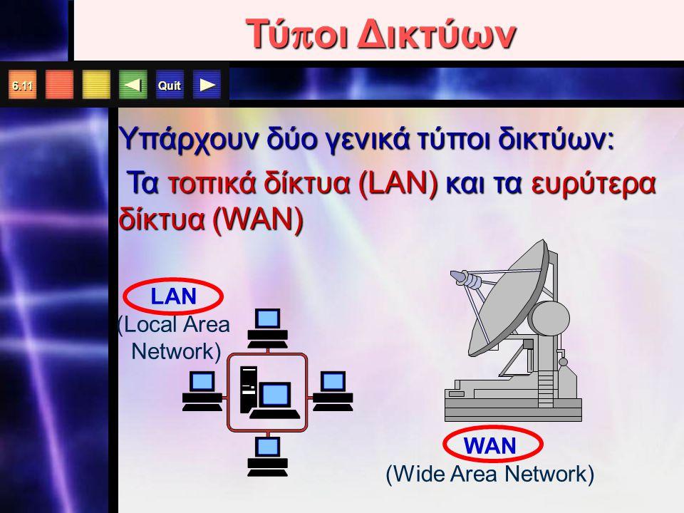 Quit 6.11 WAN (Wide Area Network) LAN (Local Area Network) Τύ π οι Δικτύων Υπάρχουν δύο γενικά τύποι δικτύων: Τα τοπικά δίκτυα (LAN) και τα ευρύτερα δίκτυα (WAN) Τα τοπικά δίκτυα (LAN) και τα ευρύτερα δίκτυα (WAN)