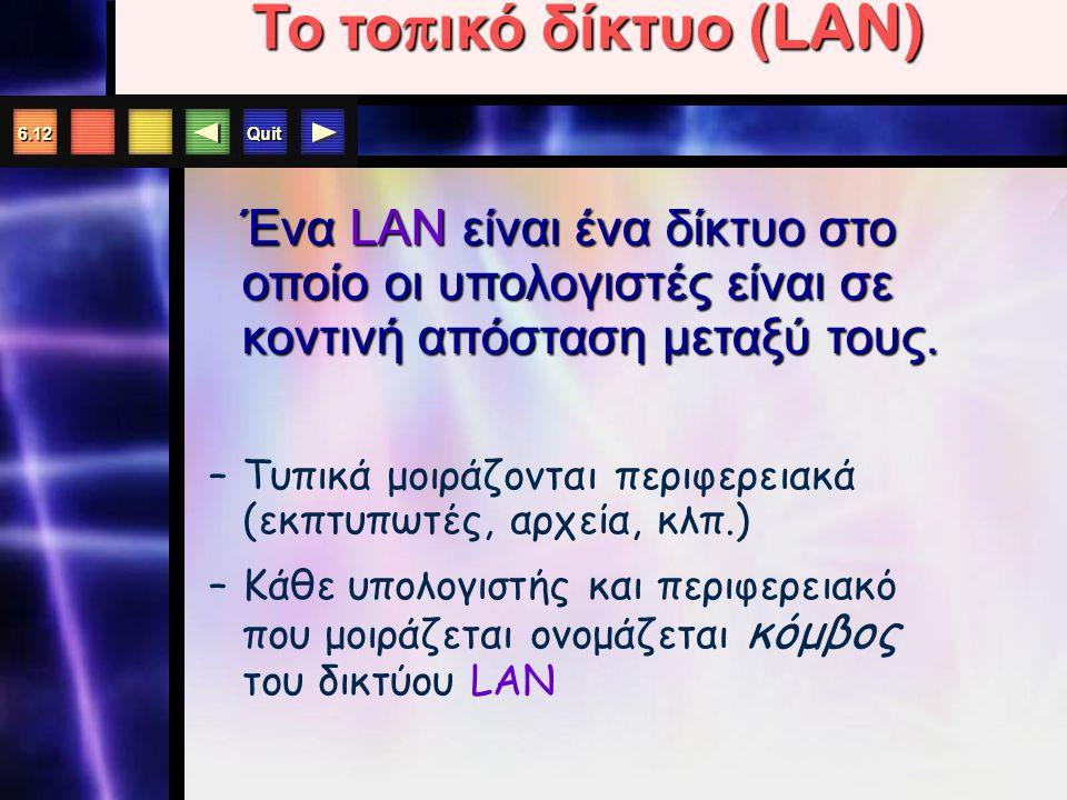 Quit 6.12 Το το π ικό δίκτυο (LAN) Ένα LAN είναι ένα δίκτυο στο οποίο οι υπολογιστές είναι σε κοντινή απόσταση μεταξύ τους.