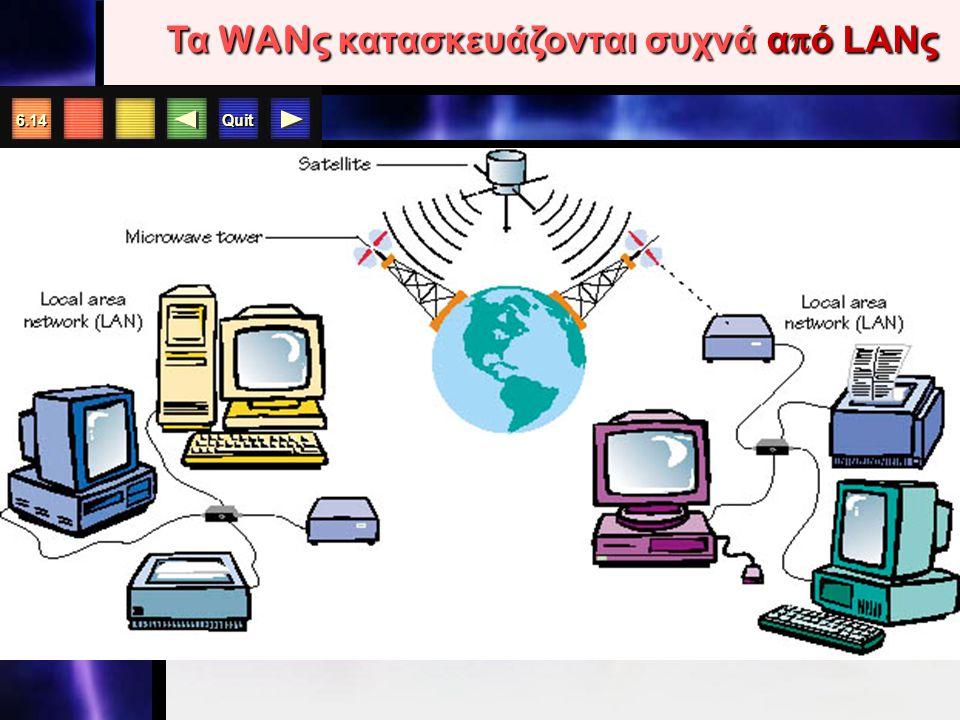 Quit 6.14 Τα WAN ς κατασκευάζονται συχνά α π ό LANς