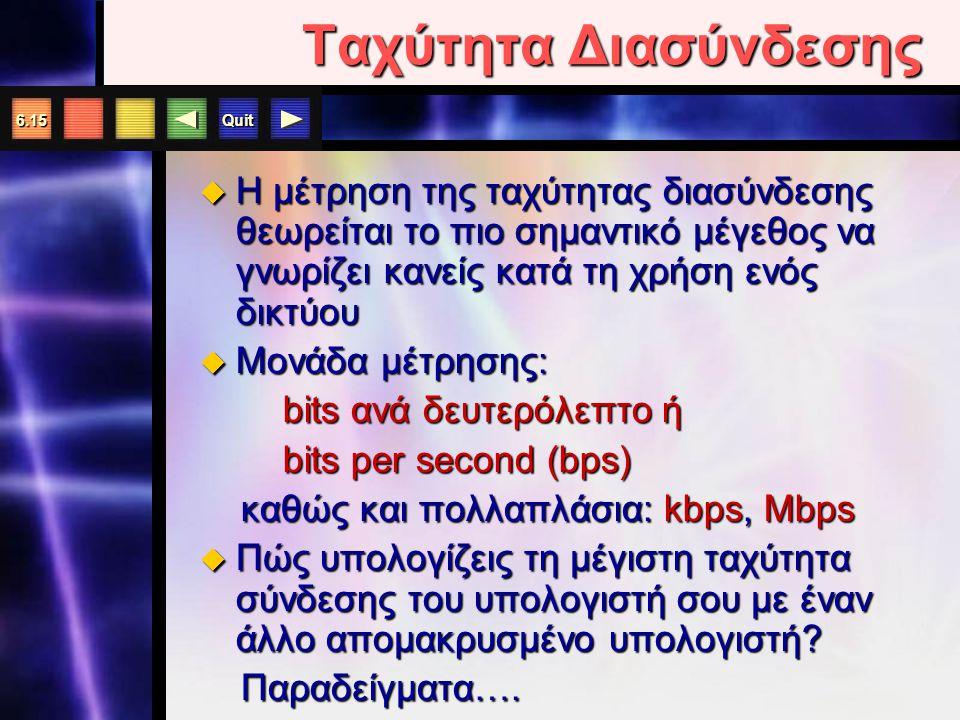 Quit 6.15 Ταχύτητα Διασύνδεσης  Η μέτρηση της ταχύτητας διασύνδεσης θεωρείται το πιο σημαντικό μέγεθος να γνωρίζει κανείς κατά τη χρήση ενός δικτύου  Μονάδα μέτρησης: bits ανά δευτερόλεπτο ή bits ανά δευτερόλεπτο ή bits per second (bps) bits per second (bps) καθώς και πολλαπλάσια: kbps, Mbps καθώς και πολλαπλάσια: kbps, Mbps  Πώς υπολογίζεις τη μέγιστη ταχύτητα σύνδεσης του υπολογιστή σου με έναν άλλο απομακρυσμένο υπολογιστή.