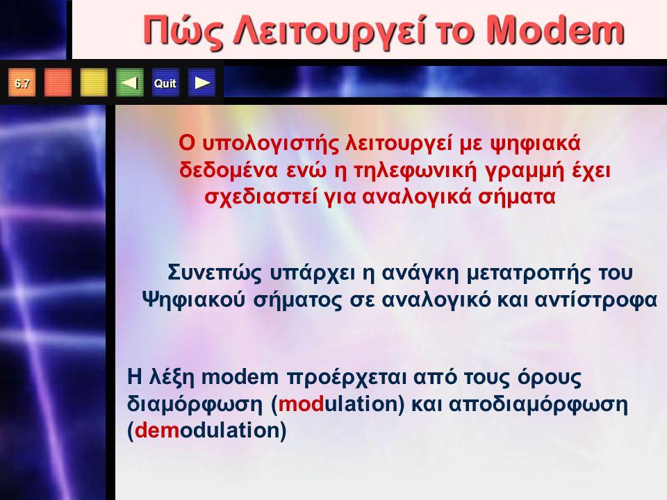 Quit 6.7 Η λέξη modem προέρχεται από τους όρους διαμόρφωση (modulation) και αποδιαμόρφωση (demodulation) Πώς Λειτουργεί το Modem Ο υπολογιστής λειτουργεί με ψηφιακά δεδομένα ενώ η τηλεφωνική γραμμή έχει σχεδιαστεί για αναλογικά σήματα Συνεπώς υπάρχει η ανάγκη μετατροπής του Ψηφιακού σήματος σε αναλογικό και αντίστροφα