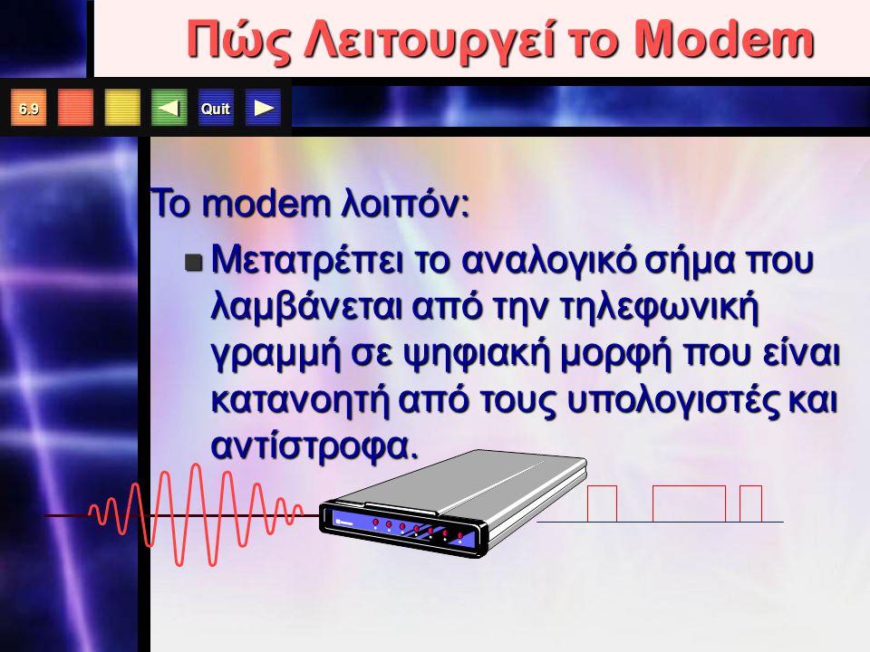 Quit 6.9 Το modem λοιπόν: Το modem λοιπόν: Μετατρέπει το αναλογικό σήμα που λαμβάνεται από την τηλεφωνική γραμμή σε ψηφιακή μορφή που είναι κατανοητή από τους υπολογιστές και αντίστροφα.