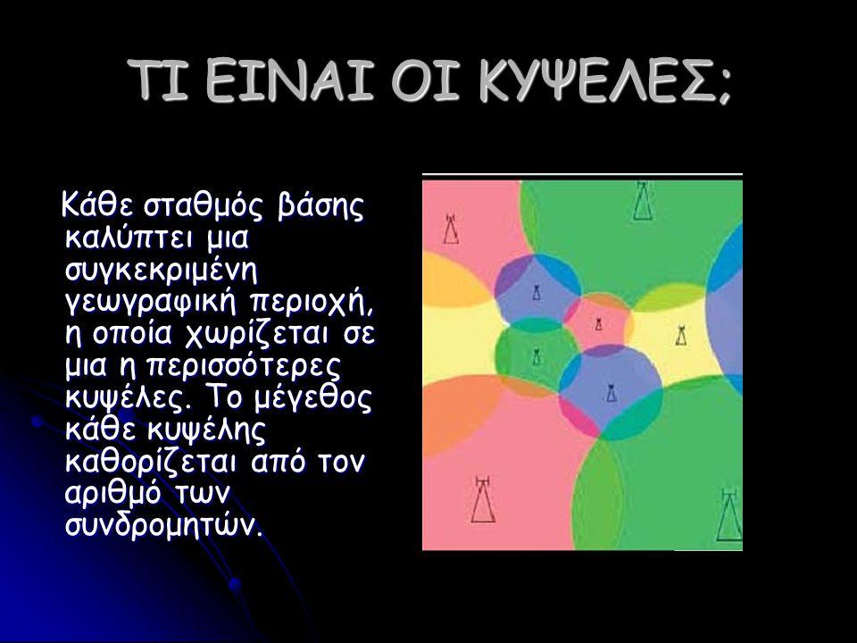 ΧΡΗΣΗ ΤΩΝ GREEKLISH Η λέξη greeklish είναι συνδυασμός των λέξεων greek και english και αποδίδει την ελληνική γλώσσα γραμμένη με το λατινικό αλφάβητο.