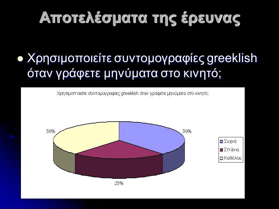 Αποτελέσματα της έρευνας Χρησιμοποιείτε συντομογραφίες greeklish όταν γράφετε μηνύματα στο κινητό; Χρησιμοποιείτε συντομογραφίες greeklish όταν γράφετε μηνύματα στο κινητό;