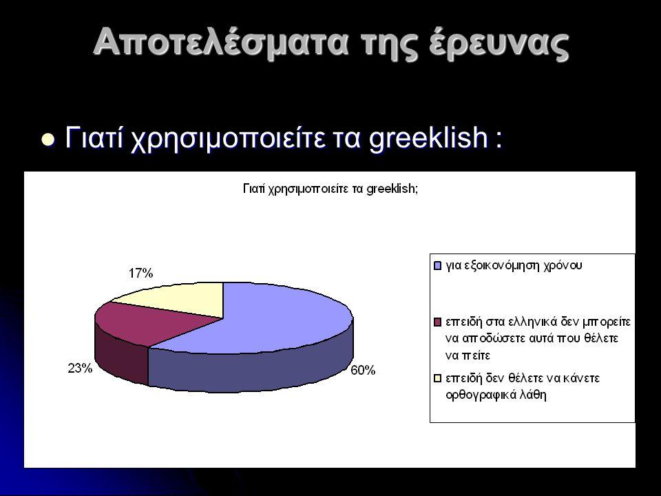Αποτελέσματα της έρευνας Γιατί χρησιμοποιείτε τα greeklish : Γιατί χρησιμοποιείτε τα greeklish :