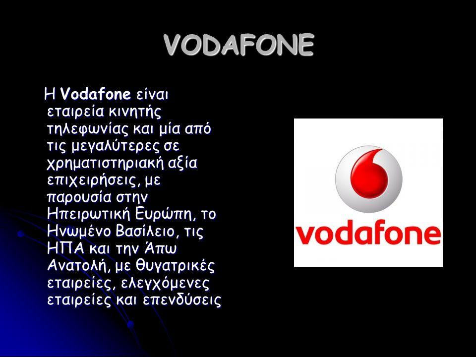 WIND Η WIND είναι εταιρεία κινητής και σταθερής τηλεφωνίας στην Ελλάδα.