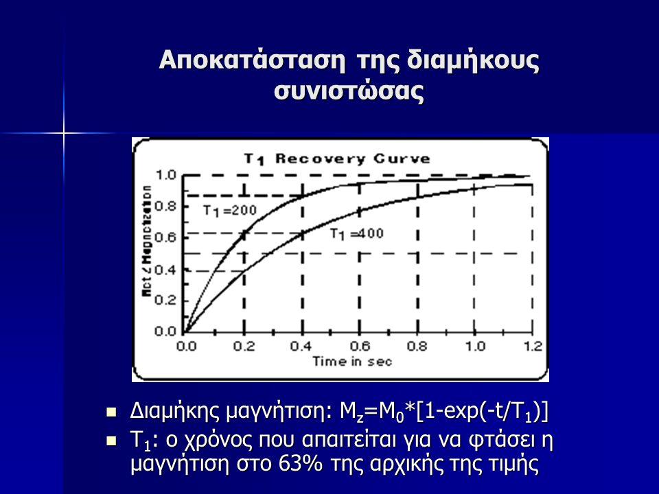Αποκατάσταση της διαμήκους συνιστώσας Διαμήκης μαγνήτιση: M z =M 0 *[1-exp(-t/T 1 )] Διαμήκης μαγνήτιση: M z =M 0 *[1-exp(-t/T 1 )] T 1 : ο χρόνος που απαιτείται για να φτάσει η μαγνήτιση στο 63% της αρχικής της τιμής T 1 : ο χρόνος που απαιτείται για να φτάσει η μαγνήτιση στο 63% της αρχικής της τιμής