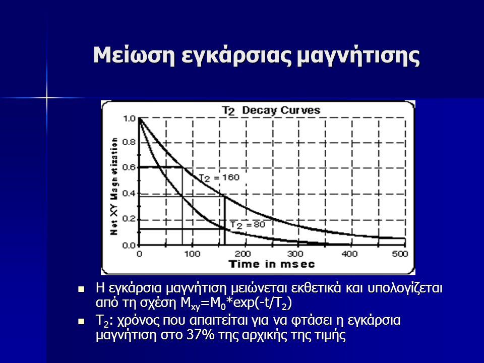 Μείωση εγκάρσιας μαγνήτισης Η εγκάρσια μαγνήτιση μειώνεται εκθετικά και υπολογίζεται από τη σχέση M xy =M 0 *exp(-t/T 2 ) Η εγκάρσια μαγνήτιση μειώνεται εκθετικά και υπολογίζεται από τη σχέση M xy =M 0 *exp(-t/T 2 ) T 2 : χρόνος που απαιτείται για να φτάσει η εγκάρσια μαγνήτιση στο 37% της αρχικής της τιμής T 2 : χρόνος που απαιτείται για να φτάσει η εγκάρσια μαγνήτιση στο 37% της αρχικής της τιμής