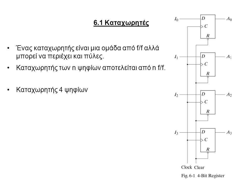 1 6.1 Καταχωρητές Ένας καταχωρητής είναι μια ομάδα από f/f αλλά μπορεί να περιέχει και πύλες. Καταχωρητής των n ψηφίων αποτελείται από n f/f. Καταχωρη