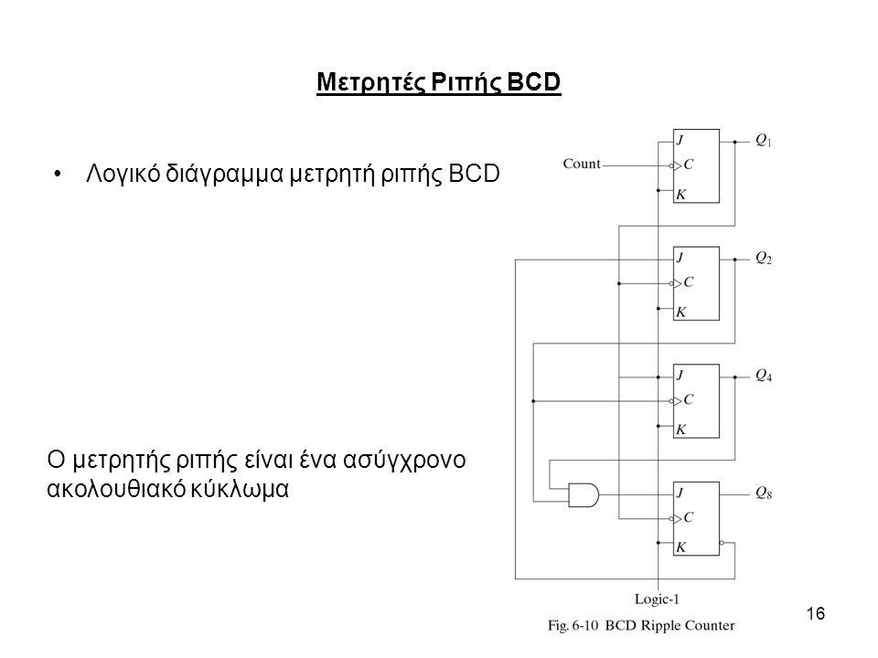 16 Μετρητές Ριπής BCD Λογικό διάγραμμα μετρητή ριπής BCD Ο μετρητής ριπής είναι ένα ασύγχρονο ακολουθιακό κύκλωμα
