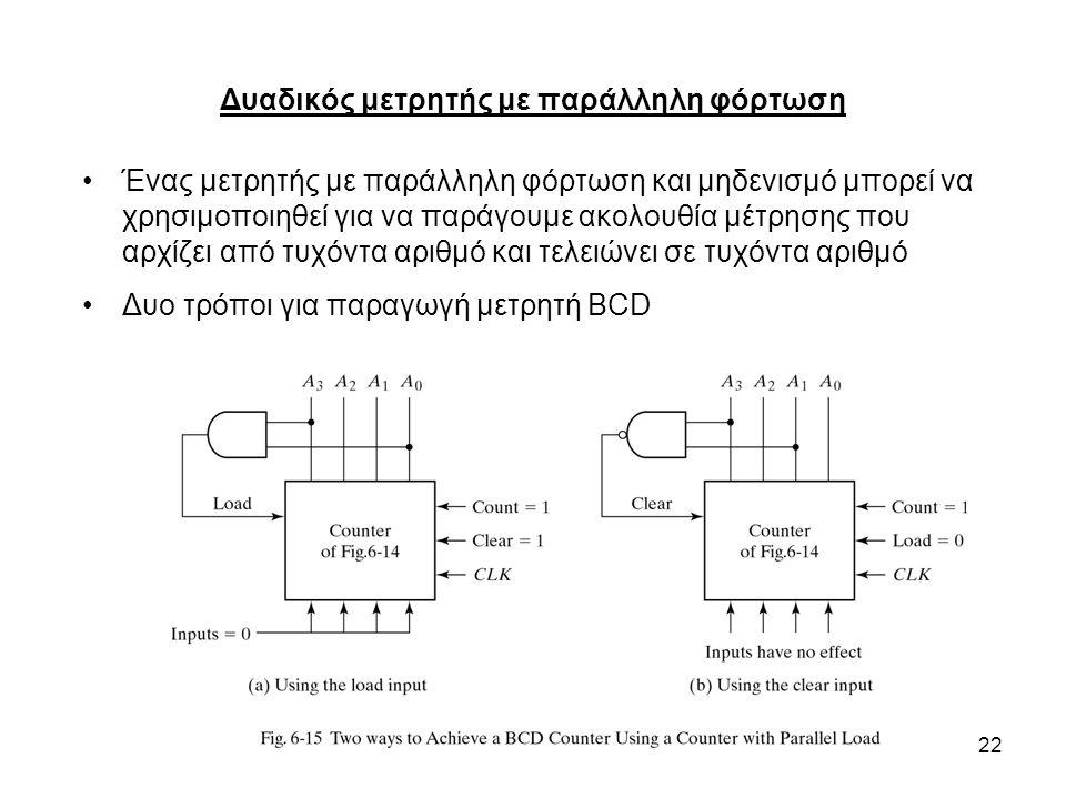 22 Δυαδικός μετρητής με παράλληλη φόρτωση Ένας μετρητής με παράλληλη φόρτωση και μηδενισμό μπορεί να χρησιμοποιηθεί για να παράγουμε ακολουθία μέτρηση