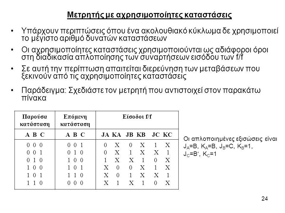 24 Μετρητής με αχρησιμοποίητες καταστάσεις Υπάρχουν περιπτώσεις όπου ένα ακολουθιακό κύκλωμα δε χρησιμοποιεί το μέγιστο αριθμό δυνατών καταστάσεων Οι