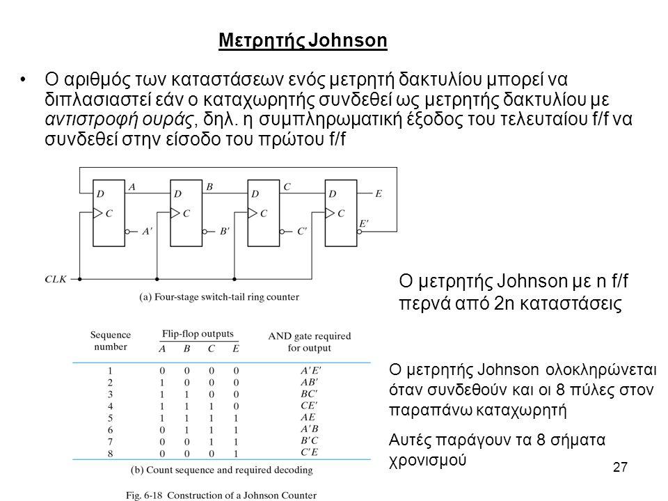 27 Μετρητής Johnson Ο αριθμός των καταστάσεων ενός μετρητή δακτυλίου μπορεί να διπλασιαστεί εάν ο καταχωρητής συνδεθεί ως μετρητής δακτυλίου με αντιστ