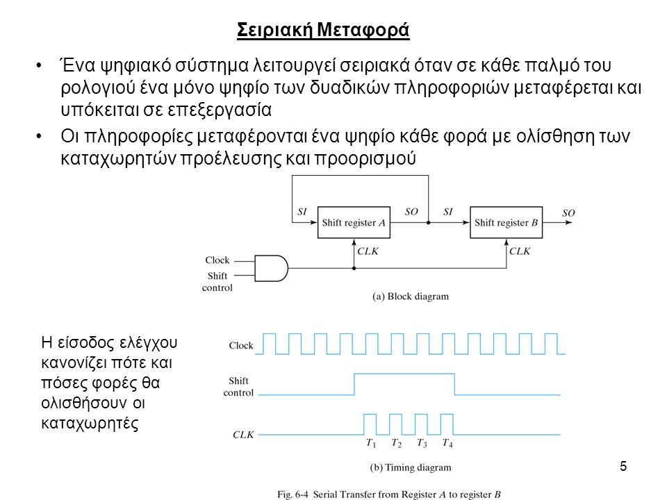 5 Σειριακή Μεταφορά Ένα ψηφιακό σύστημα λειτουργεί σειριακά όταν σε κάθε παλμό του ρολογιού ένα μόνο ψηφίο των δυαδικών πληροφοριών μεταφέρεται και υπ