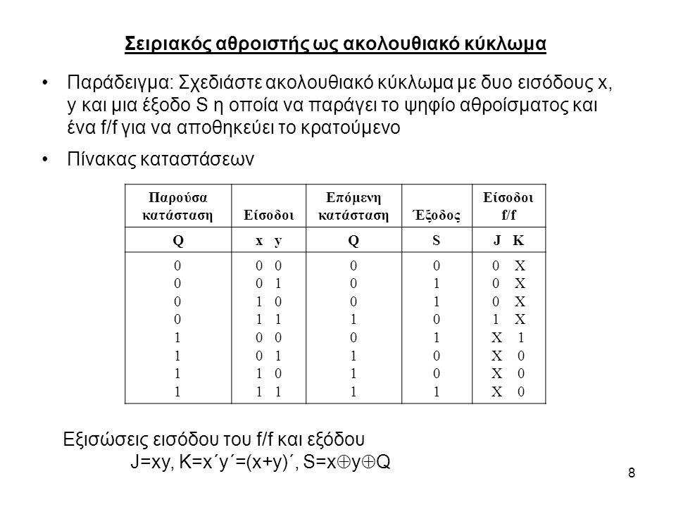 8 Σειριακός αθροιστής ως ακολουθιακό κύκλωμα Παράδειγμα: Σχεδιάστε ακολουθιακό κύκλωμα με δυο εισόδους x, y και μια έξοδο S η οποία να παράγει το ψηφί
