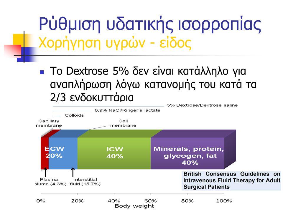 Το Dextrose 5% δεν είναι κατάλληλο για αναπλήρωση λόγω κατανομής του κατά τα 2/3 ενδοκυττάρια Ρύθμιση υδατικής ισορροπίας Χορήγηση υγρών - είδος
