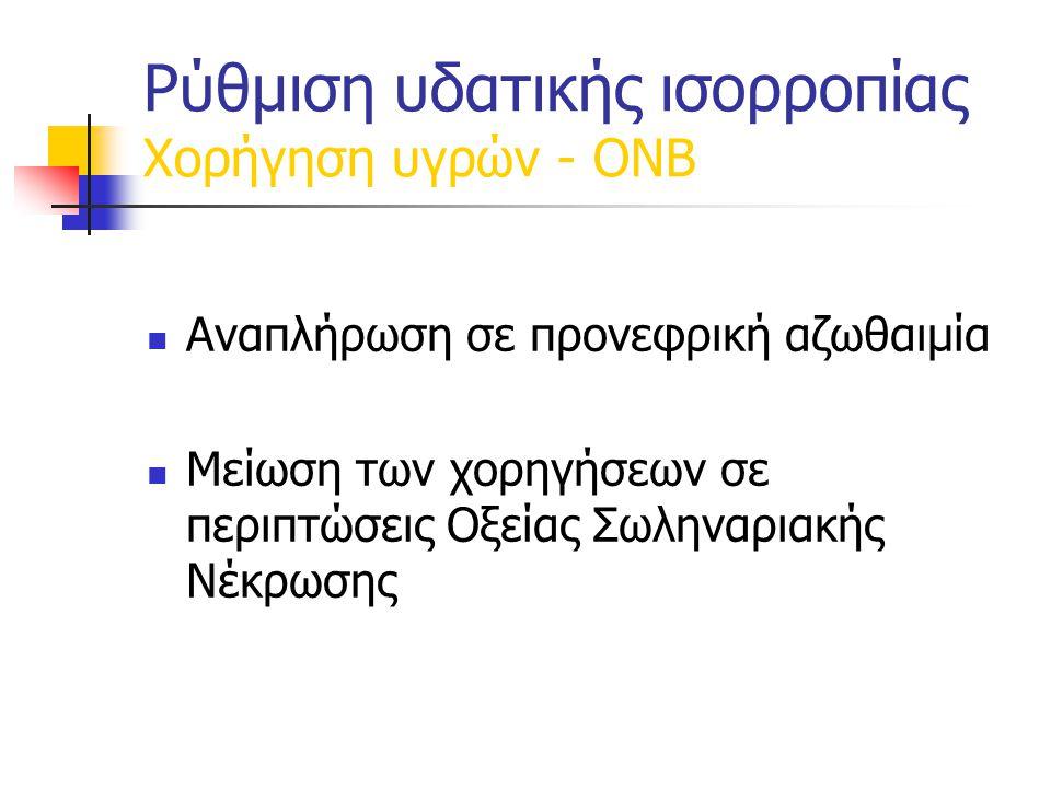 Αναπλήρωση σε προνεφρική αζωθαιμία Μείωση των χορηγήσεων σε περιπτώσεις Οξείας Σωληναριακής Νέκρωσης Ρύθμιση υδατικής ισορροπίας Χορήγηση υγρών - ΟΝΒ
