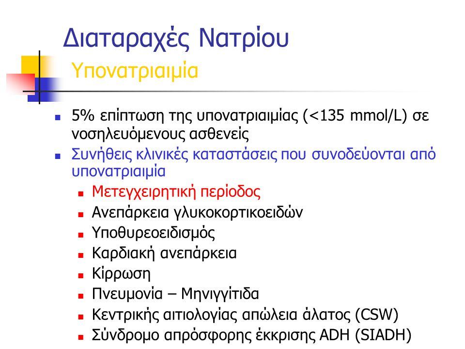 5% επίπτωση της υπονατριαιμίας (<135 mmol/L) σε νοσηλευόμενους ασθενείς Συνήθεις κλινικές καταστάσεις που συνοδεύονται από υπονατριαιμία Μετεγχειρητική περίοδος Ανεπάρκεια γλυκοκορτικοειδών Υποθυρεοειδισμός Καρδιακή ανεπάρκεια Κίρρωση Πνευμονία – Μηνιγγίτιδα Κεντρικής αιτιολογίας απώλεια άλατος (CSW) Σύνδρομο απρόσφορης έκκρισης ADH (SIADH) Διαταραχές Νατρίου Υπονατριαιμία