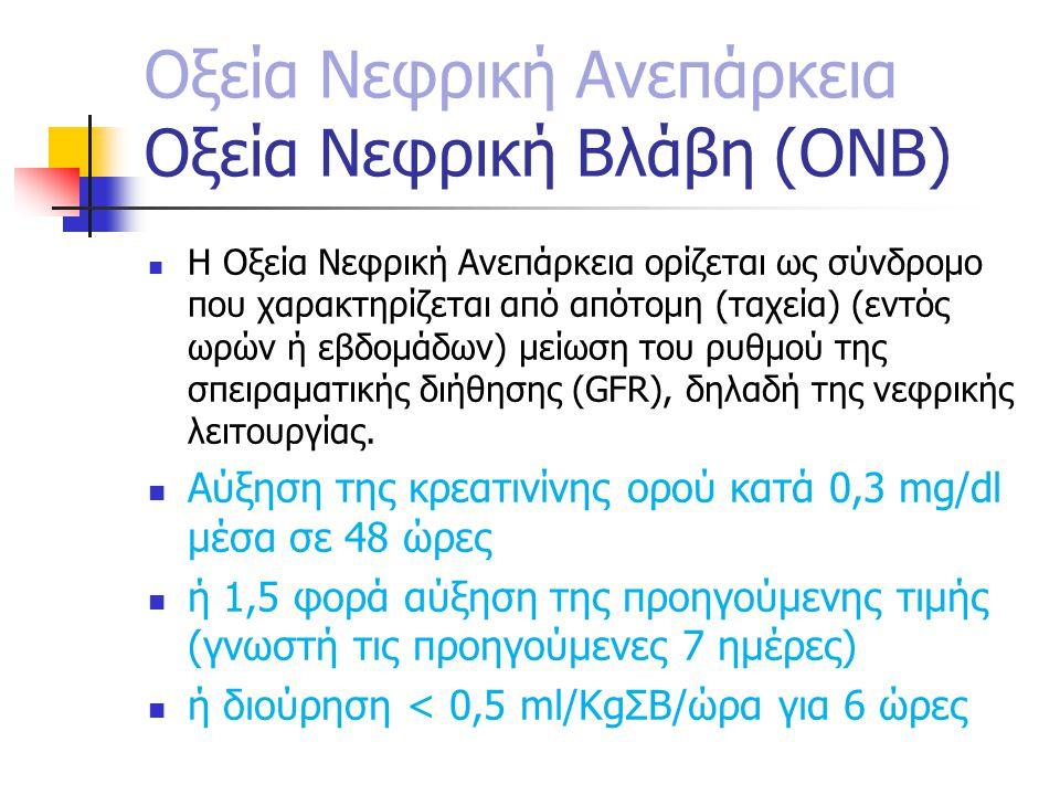 Οξεία Νεφρική Ανεπάρκεια Οξεία Νεφρική Βλάβη (ΟΝΒ) Η Οξεία Νεφρική Ανεπάρκεια ορίζεται ως σύνδρομο που χαρακτηρίζεται από απότομη (ταχεία) (εντός ωρών ή εβδομάδων) μείωση του ρυθμού της σπειραματικής διήθησης (GFR), δηλαδή της νεφρικής λειτουργίας.