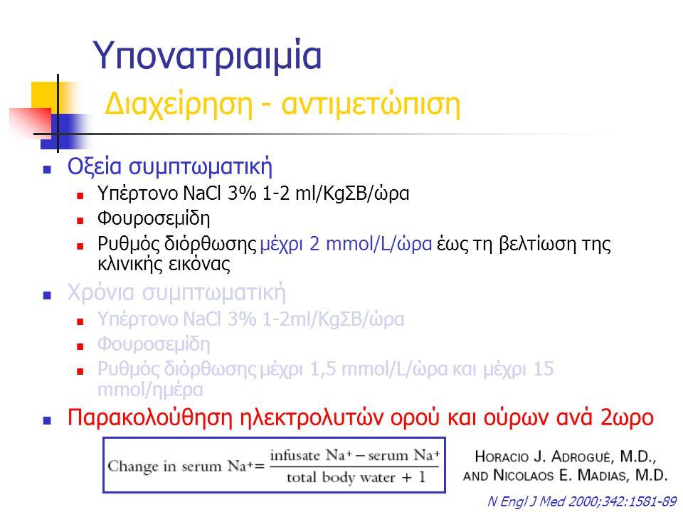 Οξεία συμπτωματική Υπέρτονο NaCl 3% 1-2 ml/KgΣΒ/ώρα Φουροσεμίδη Ρυθμός διόρθωσης μέχρι 2 mmol/L/ώρα έως τη βελτίωση της κλινικής εικόνας Χρόνια συμπτωματική Υπέρτονο NaCl 3% 1-2ml/KgΣΒ/ώρα Φουροσεμίδη Ρυθμός διόρθωσης μέχρι 1,5 mmol/L/ώρα και μέχρι 15 mmol/ημέρα Παρακολούθηση ηλεκτρολυτών ορού και ούρων ανά 2ωρο Υπονατριαιμία Διαχείρηση - αντιμετώπιση N Engl J Med 2000;342:1581-89