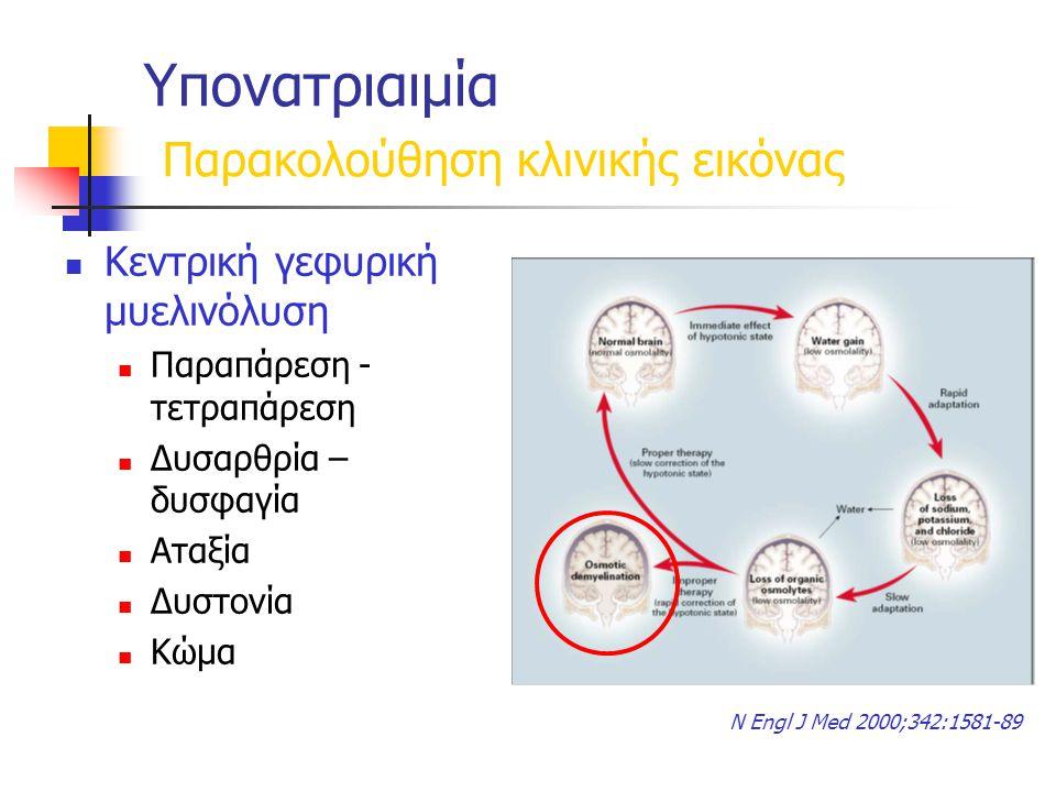 Υπονατριαιμία Παρακολούθηση κλινικής εικόνας Κεντρική γεφυρική μυελινόλυση Παραπάρεση - τετραπάρεση Δυσαρθρία – δυσφαγία Αταξία Δυστονία Κώμα N Engl J Med 2000;342:1581-89