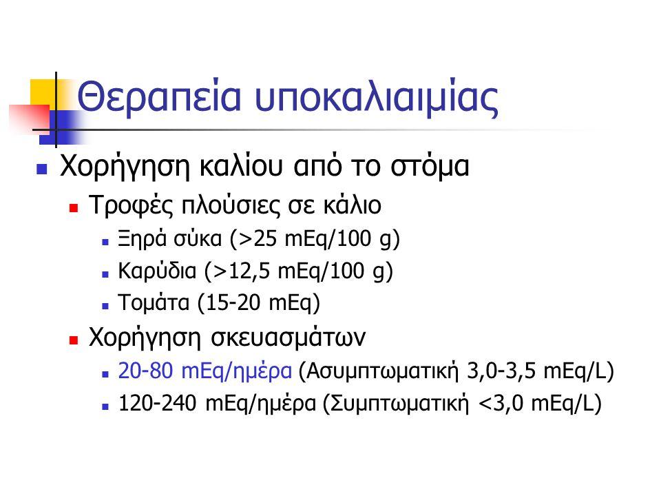 Χορήγηση καλίου από το στόμα Τροφές πλούσιες σε κάλιο Ξηρά σύκα (>25 mEq/100 g) Καρύδια (>12,5 mEq/100 g) Τομάτα (15-20 mEq) Χορήγηση σκευασμάτων 20-80 mEq/ημέρα (Ασυμπτωματική 3,0-3,5 mEq/L) 120-240 mEq/ημέρα (Συμπτωματική <3,0 mEq/L) Θεραπεία υποκαλιαιμίας