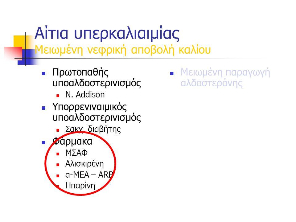 Αίτια υπερκαλιαιμίας Μειωμένη νεφρική αποβολή καλίου Πρωτοπαθής υποαλδοστερινισμός Ν.