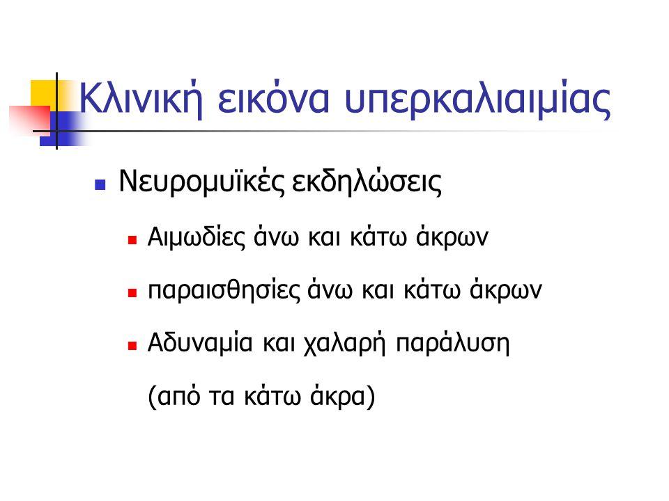 Κλινική εικόνα υπερκαλιαιμίας Νευρομυϊκές εκδηλώσεις Αιμωδίες άνω και κάτω άκρων παραισθησίες άνω και κάτω άκρων Αδυναμία και χαλαρή παράλυση (από τα κάτω άκρα)