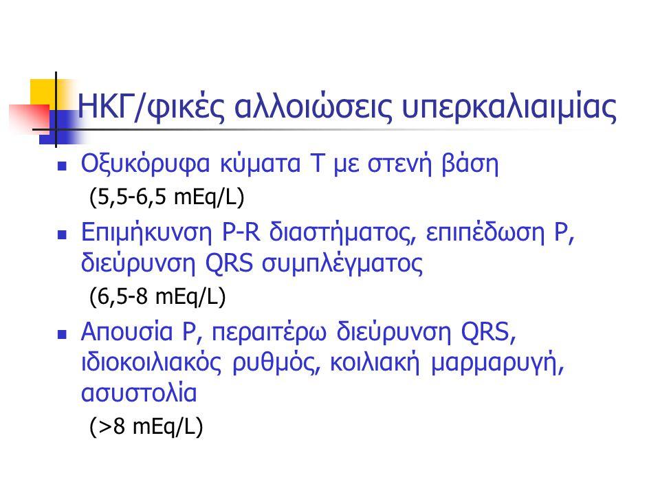 ΗΚΓ/φικές αλλοιώσεις υπερκαλιαιμίας Οξυκόρυφα κύματα Τ με στενή βάση (5,5-6,5 mEq/L) Επιμήκυνση P-R διαστήματος, επιπέδωση P, διεύρυνση QRS συμπλέγματος (6,5-8 mEq/L) Απουσία P, περαιτέρω διεύρυνση QRS, ιδιοκοιλιακός ρυθμός, κοιλιακή μαρμαρυγή, ασυστολία (>8 mEq/L)