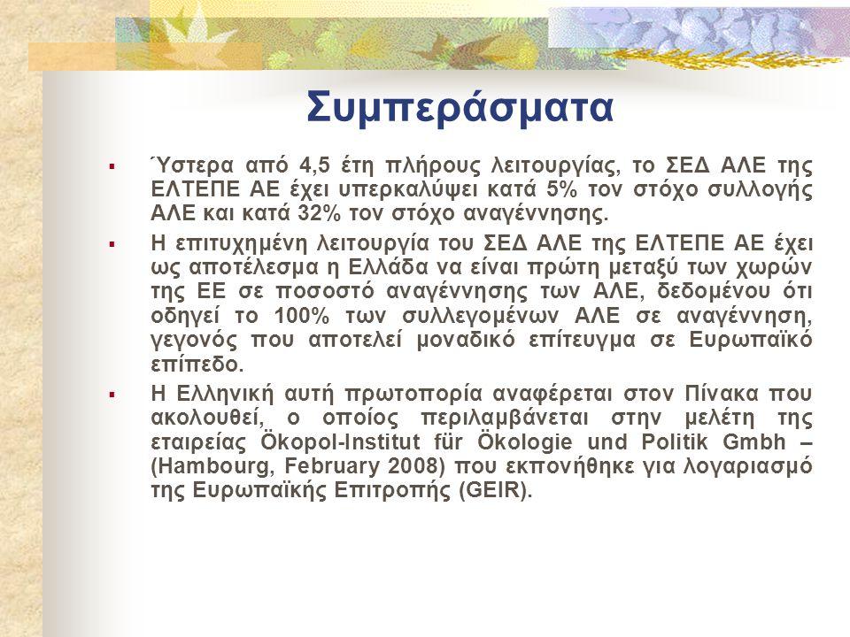 Συμπεράσματα  Ύστερα από 4,5 έτη πλήρους λειτουργίας, το ΣΕΔ ΑΛΕ της ΕΛΤΕΠΕ ΑΕ έχει υπερκαλύψει κατά 5% τον στόχο συλλογής ΑΛΕ και κατά 32% τον στόχο αναγέννησης.