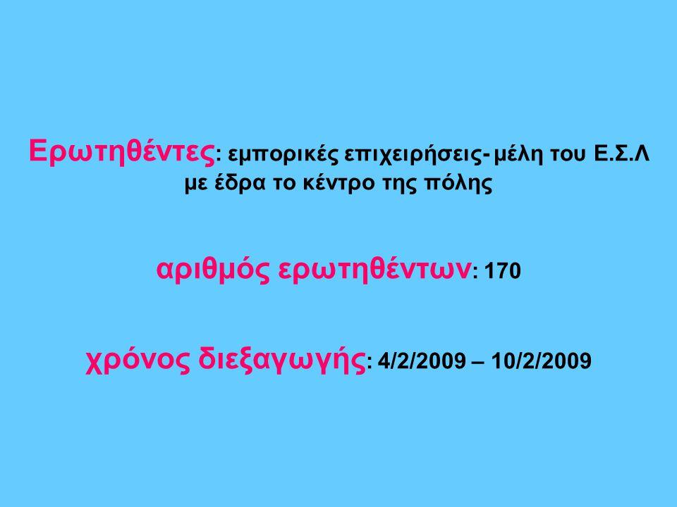 Ερωτηθέντες : εμπορικές επιχειρήσεις- μέλη του Ε.Σ.Λ με έδρα το κέντρο της πόλης αριθμός ερωτηθέντων : 170 χρόνος διεξαγωγής : 4/2/2009 – 10/2/2009