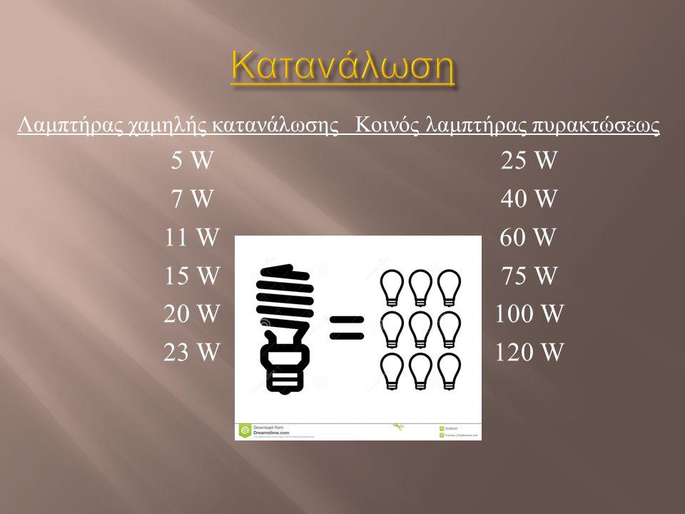Λαμπτήρας χαμηλής κατανάλωσης Κοινός λαμπτήρας πυρακτώσεως 5 W 25 W 7 W 40 W 11 W 60 W 15 W 75 W 20 W 100 W 23 W 120 W