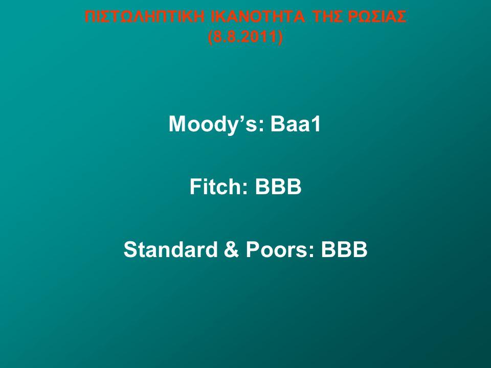 ΠΙΣΤΩΛΗΠΤΙΚΗ ΙΚΑΝΟΤΗΤΑ ΤΗΣ ΡΩΣΙΑΣ (8.8.2011) Moody's: Baa1 Fitch: BBB Standard & Poors: BBB