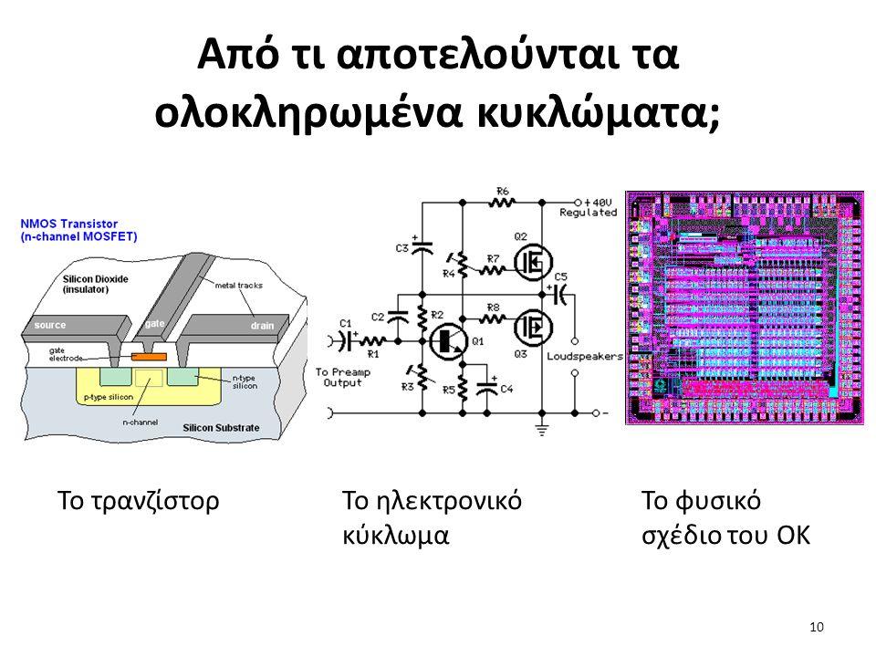 Από τι αποτελούνται τα ολοκληρωμένα κυκλώματα; Το τρανζίστορ Το ηλεκτρονικό κύκλωμα Το φυσικό σχέδιο του ΟΚ 10