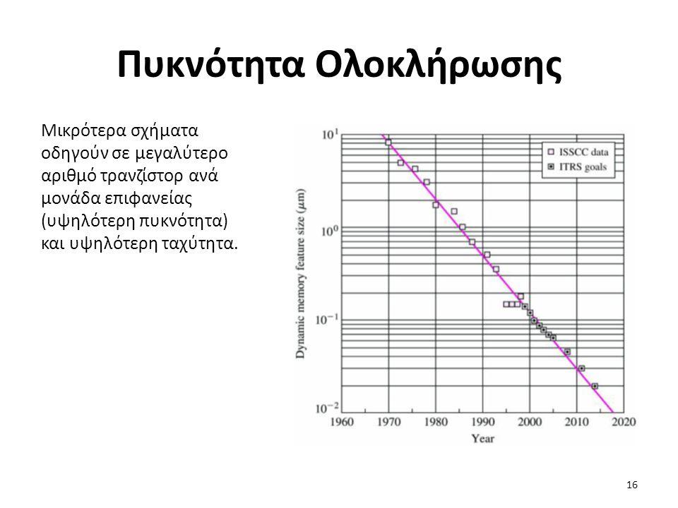 Πυκνότητα Ολοκλήρωσης Μικρότερα σχήματα οδηγούν σε μεγαλύτερο αριθμό τρανζίστορ ανά μονάδα επιφανείας (υψηλότερη πυκνότητα) και υψηλότερη ταχύτητα.
