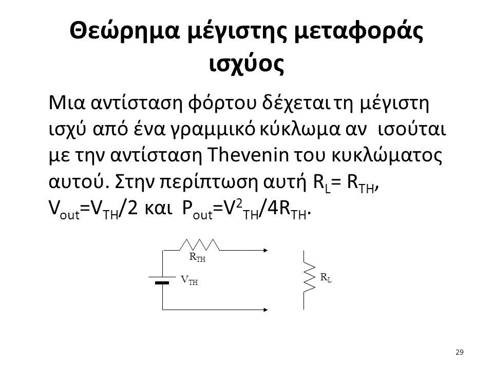 Θεώρημα μέγιστης μεταφοράς ισχύος Μια αντίσταση φόρτου δέχεται τη μέγιστη ισχύ από ένα γραμμικό κύκλωμα αν ισούται με την αντίσταση Thevenin του κυκλώματος αυτού.