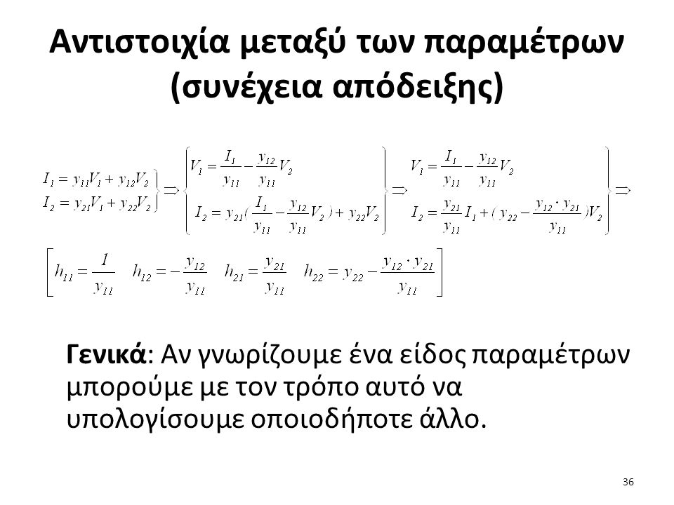 Αντιστοιχία μεταξύ των παραμέτρων (συνέχεια απόδειξης) Γενικά: Αν γνωρίζουμε ένα είδος παραμέτρων μπορούμε με τον τρόπο αυτό να υπολογίσουμε οποιοδήποτε άλλο.