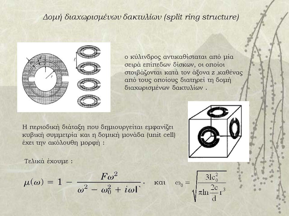 Δομή διαχωρισμένων δακτυλίων (split ring structure) ο κύλινδρος αντικαθίσταται από μία σειρά επίπεδων δίσκων, οι οποίοι στοιβάζονται κατά τον άξονα z,