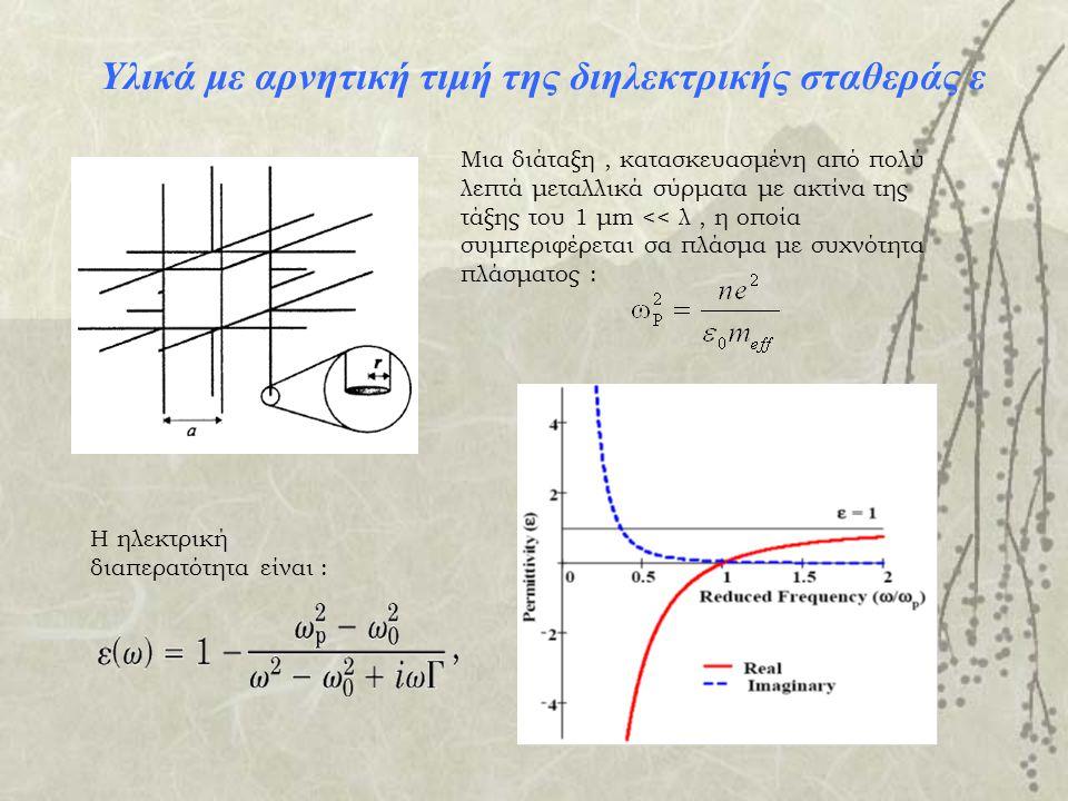 Υλικά με αρνητική τιμή της διηλεκτρικής σταθεράς ε Μια διάταξη, κατασκευασμένη από πολύ λεπτά μεταλλικά σύρματα με ακτίνα της τάξης του 1 μm << λ, η ο