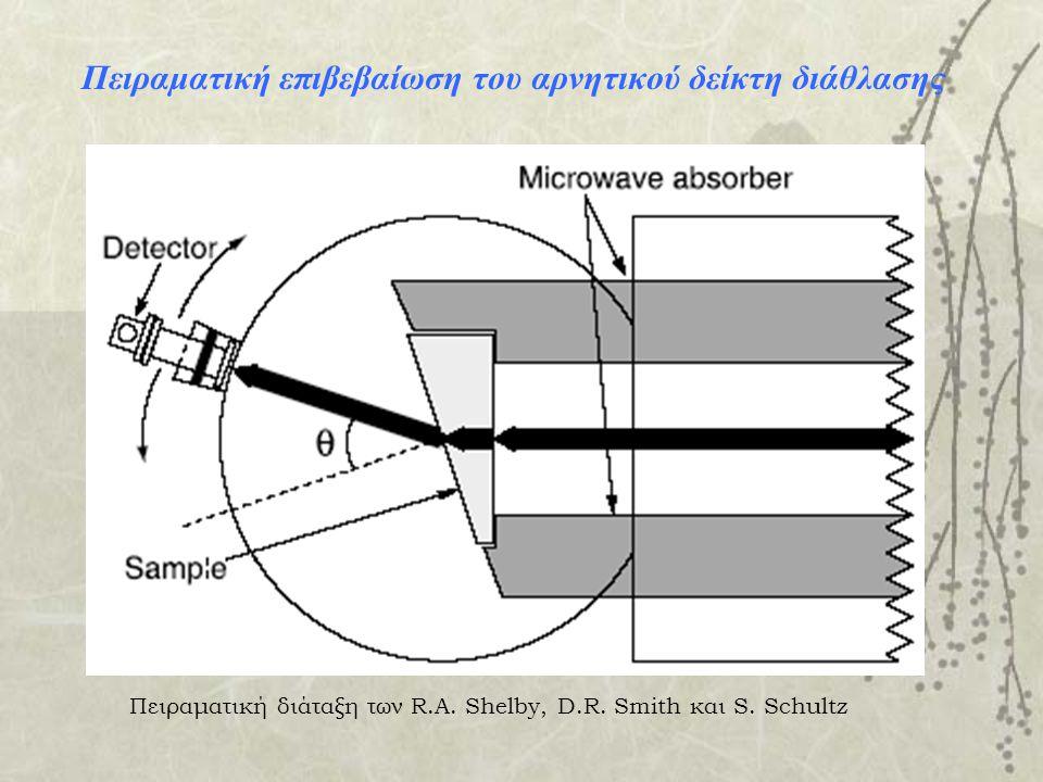 Πειραματική επιβεβαίωση του αρνητικού δείκτη διάθλασης Πειραματική διάταξη των R.A. Shelby, D.R. Smith και S. Schultz
