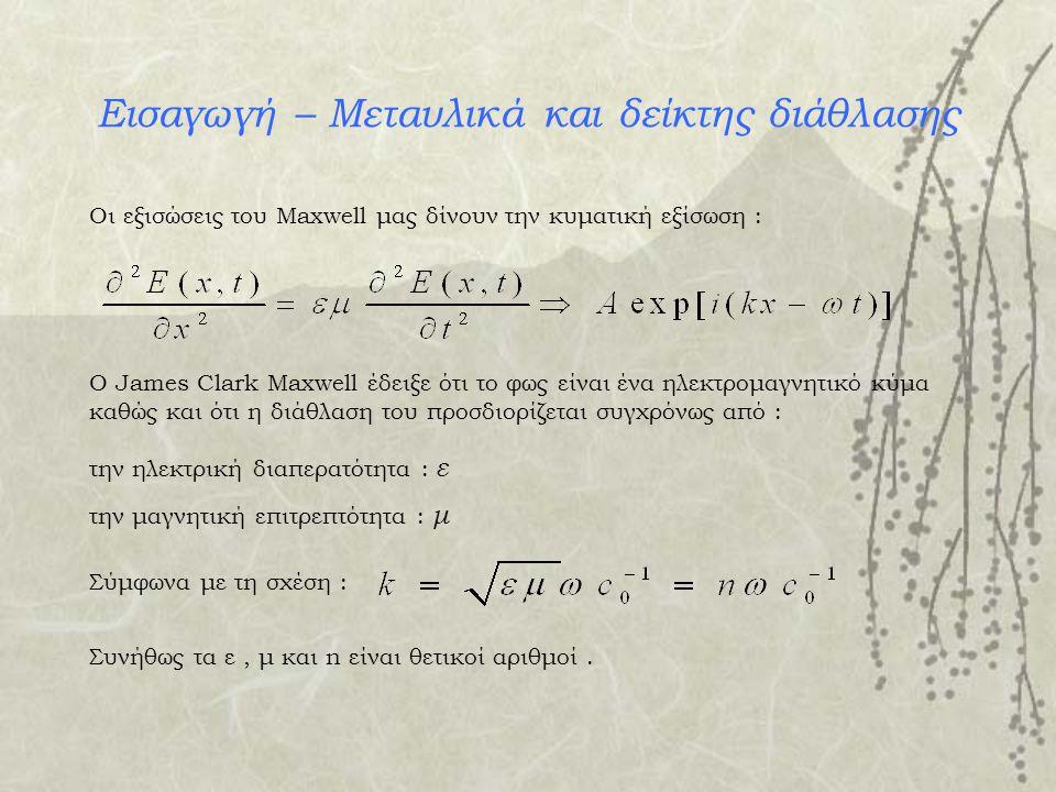 Εισαγωγή – Μεταυλικά και δείκτης διάθλασης O James Clark Maxwell έδειξε ότι το φως είναι ένα ηλεκτρομαγνητικό κύμα καθώς και ότι η διάθλαση του προσδι