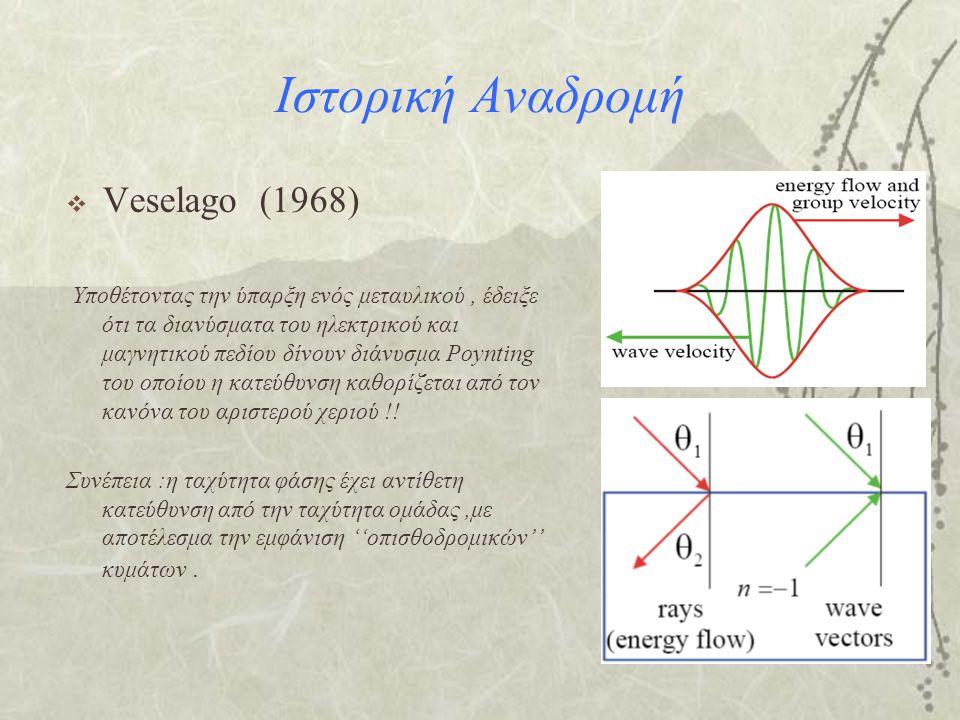 Ιστορική Αναδρομή  Veselago (1968) Υποθέτοντας την ύπαρξη ενός μεταυλικού, έδειξε ότι τα διανύσματα του ηλεκτρικού και μαγνητικού πεδίου δίνουν διάνυ