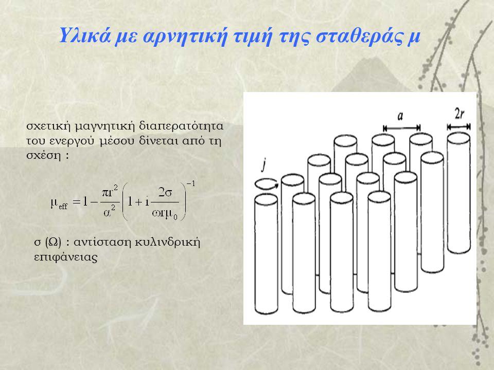 Υλικά με αρνητική τιμή της σταθεράς μ σχετική μαγνητική διαπερατότητα του ενεργού μέσου δίνεται από τη σχέση : σ (Ω) : αντίσταση κυλινδρική επιφάνειας