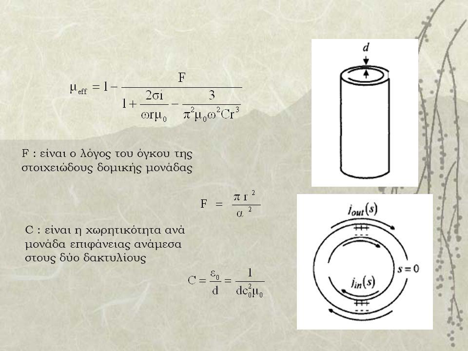 F : είναι ο λόγος του όγκου της στοιχειώδους δομικής μονάδας C : είναι η χωρητικότητα ανά μονάδα επιφάνειας ανάμεσα στους δύο δακτυλίους